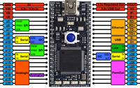 ARM mbed NXP LPC1768 development board peripherals and pinout.
