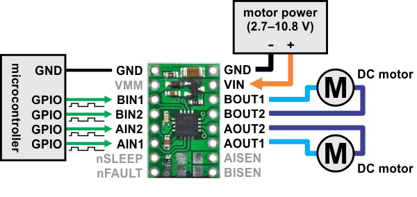 Use Serial Servo Controller with Raspberry Pi - Page 2