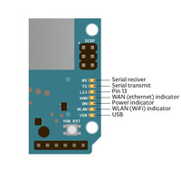 Arduino Yún indicator LED diagram.